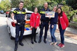 Hilversumse wint de loterij, maar denkt dat ze opgelicht wordt en belt de politie